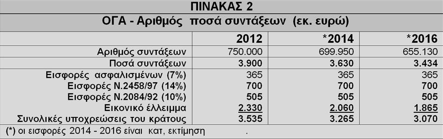 pinakas 2 nikolaou