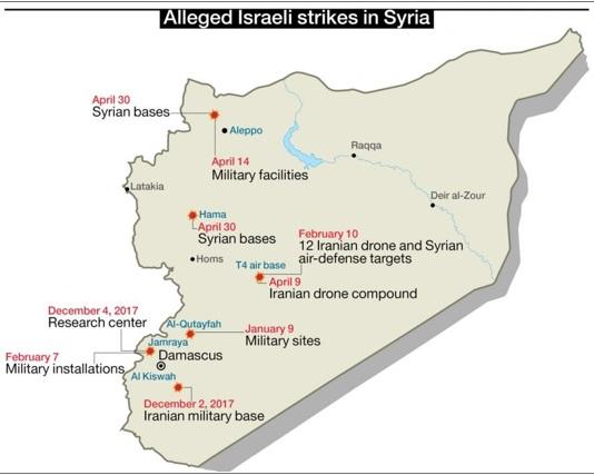 israil pligmata siria